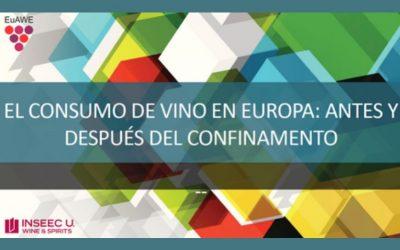 Comportamiento de los consumidores europeos de vino durante el COVID19 (OEMV)